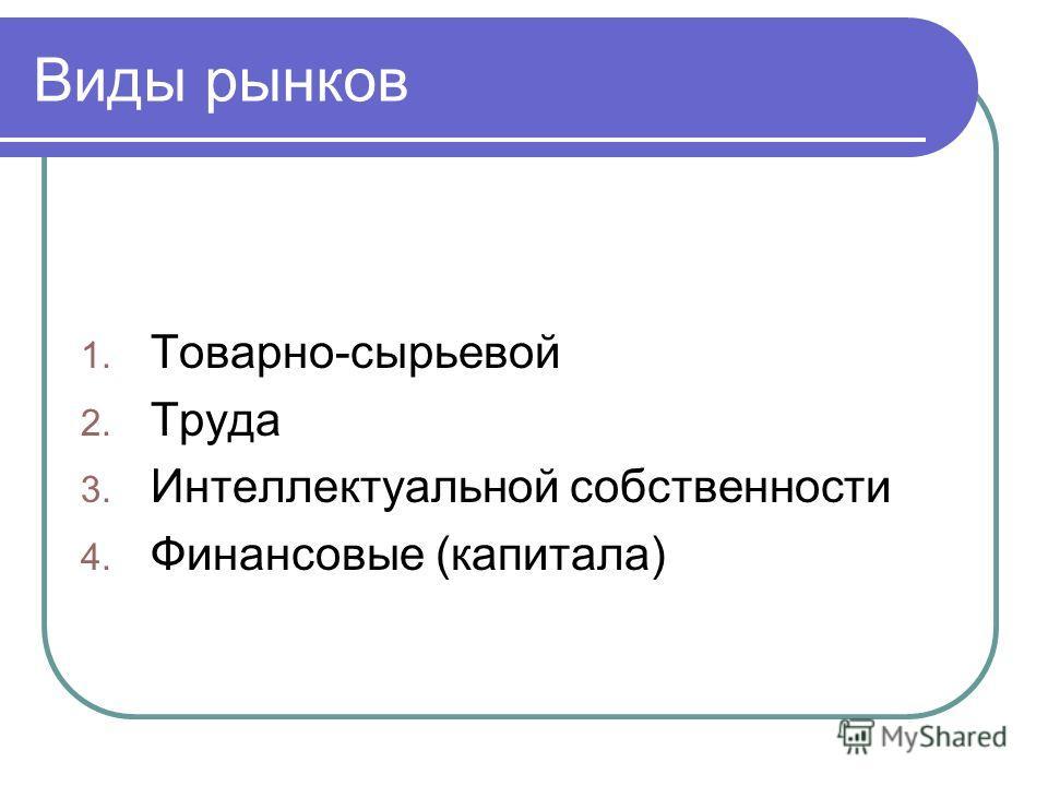 Виды рынков 1. Товарно-сырьевой 2. Труда 3. Интеллектуальной собственности 4. Финансовые (капитала)