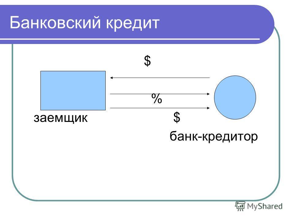 Банковский кредит $ % заемщик $ банк-кредитор
