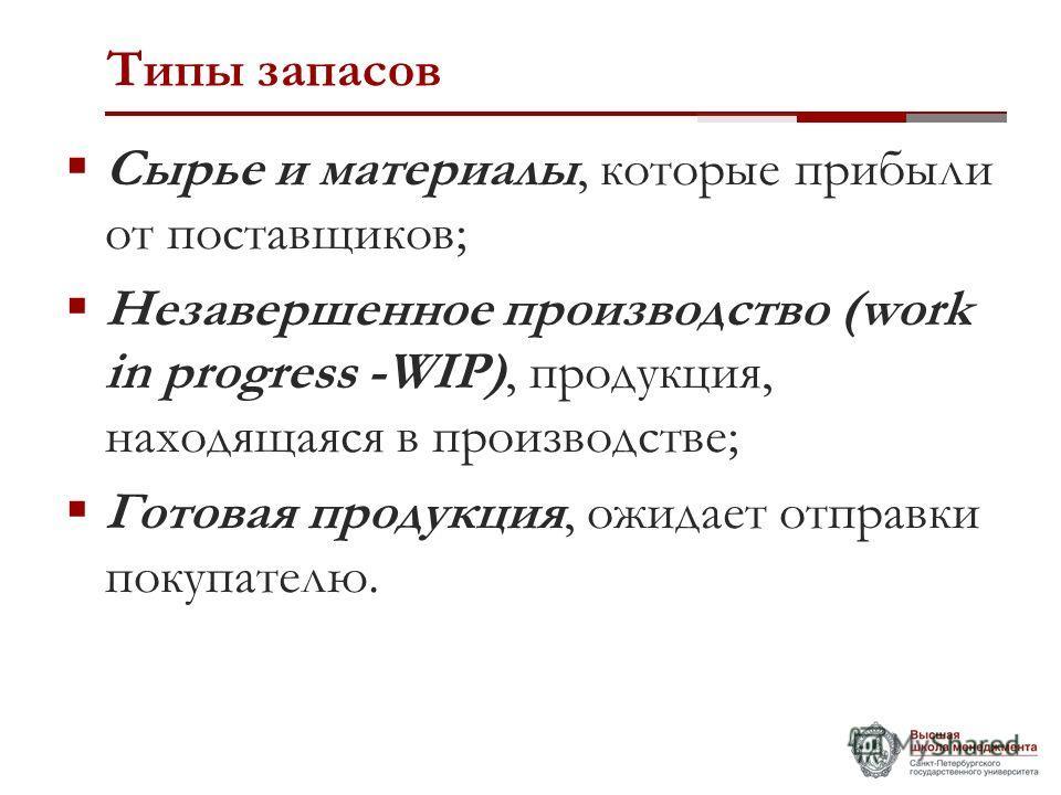 Типы запасов Сырье и материалы, которые прибыли от поставщиков; Незавершенное производство (work in progress -WIP), продукция, находящаяся в производстве; Готовая продукция, ожидает отправки покупателю.