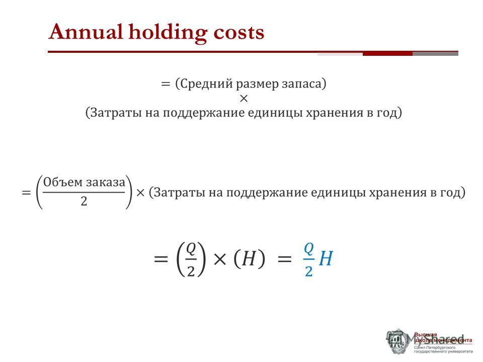 Annual holding costs