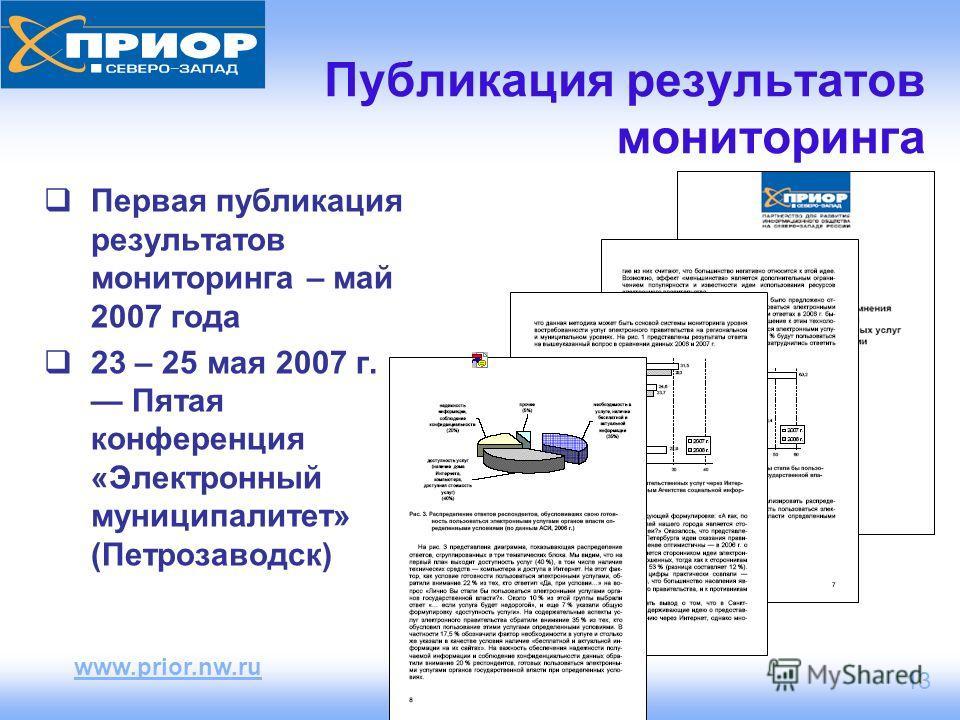 www.prior.nw.ru 13 Первая публикация результатов мониторинга – май 2007 года 23 – 25 мая 2007 г. Пятая конференция «Электронный муниципалитет» (Петрозаводск) Публикация результатов мониторинга
