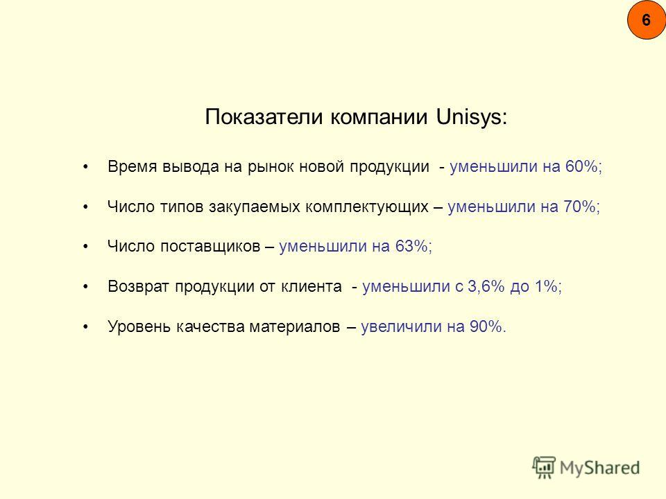 6 Показатели компании Unisys: Время вывода на рынок новой продукции - уменьшили на 60%; Число типов закупаемых комплектующих – уменьшили на 70%; Число поставщиков – уменьшили на 63%; Возврат продукции от клиента - уменьшили с 3,6% до 1%; Уровень каче
