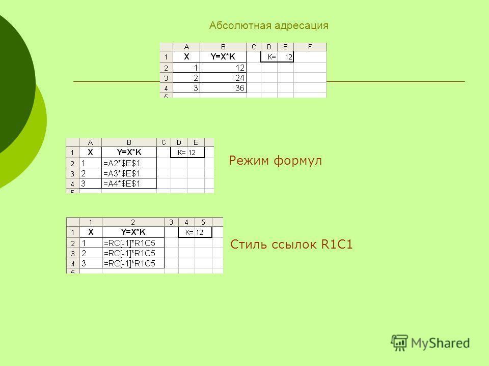 Абсолютная адресация Режим формул Стиль ссылок R1C1