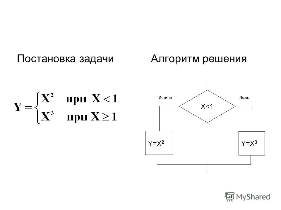 Простая развилка (пример) Постановка задачи Алгоритм решения ИстинаЛожь X
