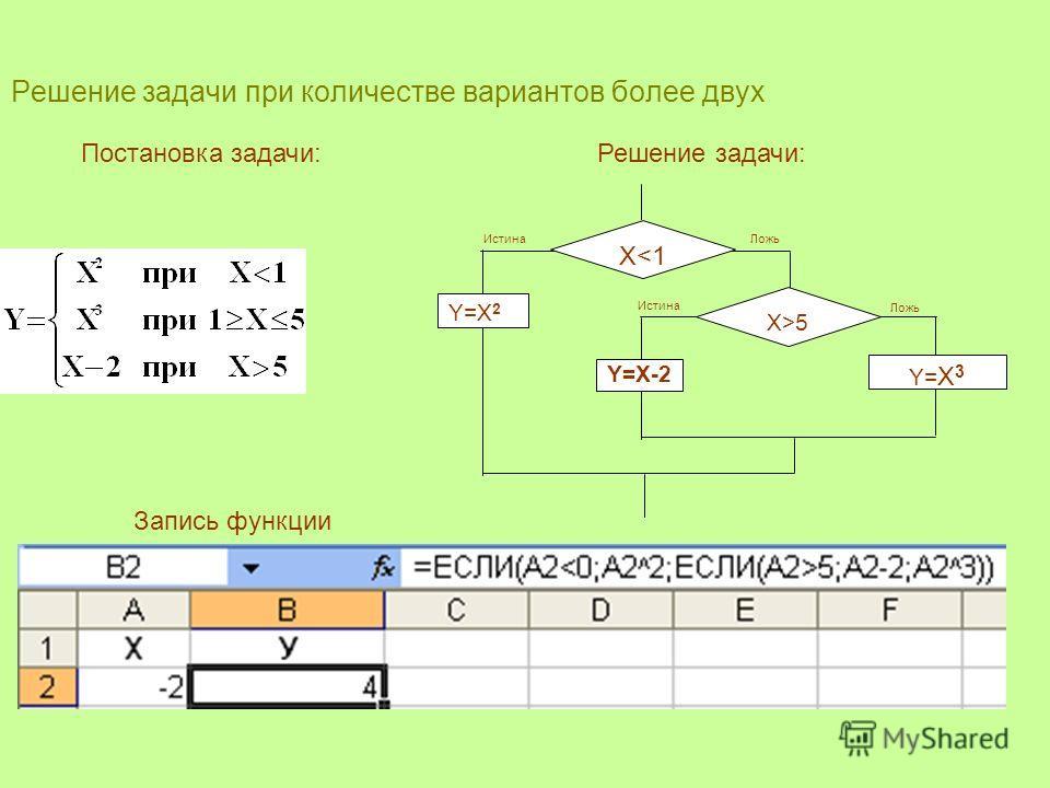 Решение задачи при количестве вариантов более двух Постановка задачи:Решение задачи: ИстинаЛожь X5 Истина Ложь Y= X 3 Запись функции