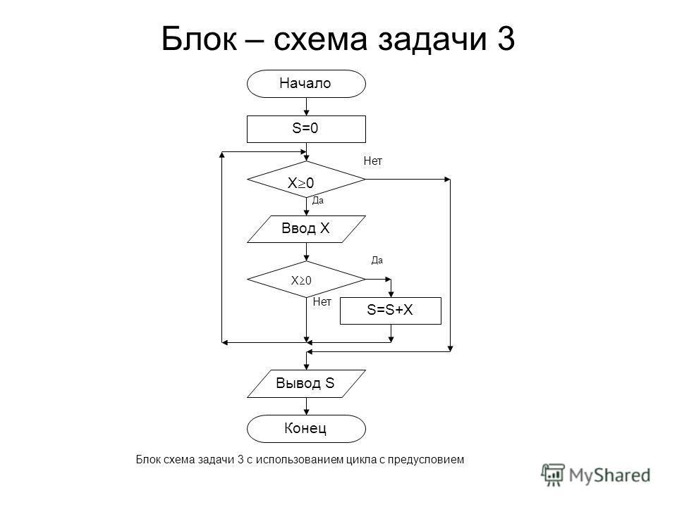 популярное долгоиграющее задачи на циклы для начинающих на с Краснодаре аренду