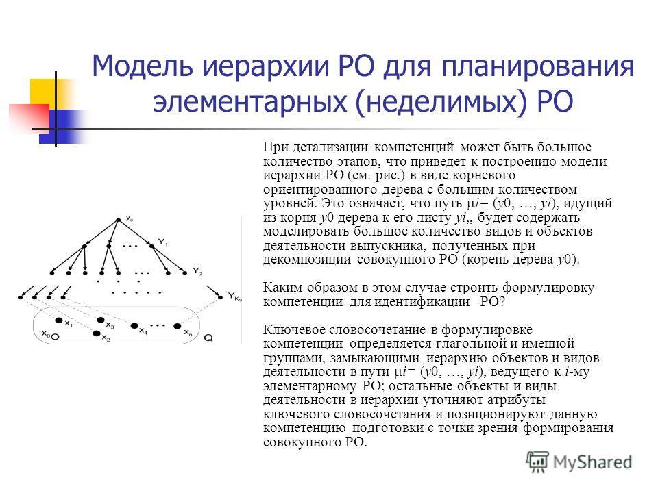 Модель иерархии РО для планирования элементарных (неделимых) РО При детализации компетенций может быть большое количество этапов, что приведет к построению модели иерархии РО (см. рис.) в виде корневого ориентированного дерева с большим количеством у