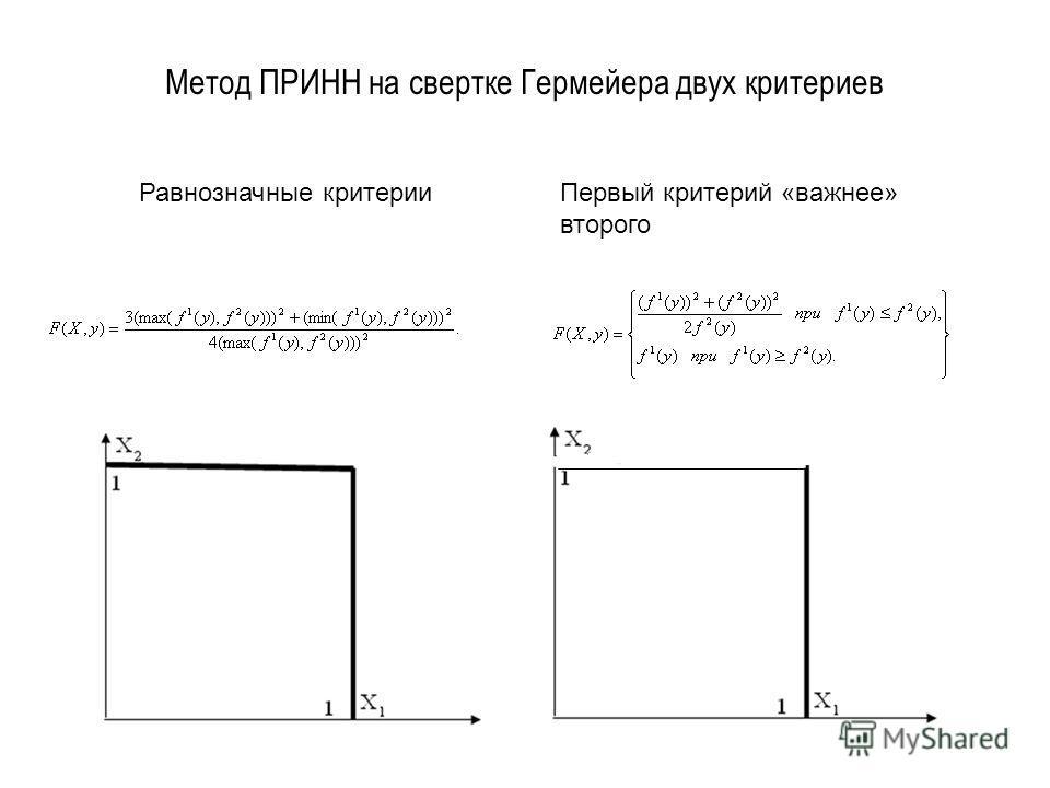 Метод ПРИНН на свертке Гермейера двух критериев Равнозначные критерииПервый критерий «важнее» второго