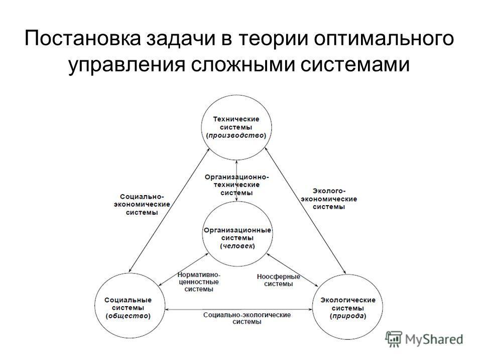 Постановка задачи в теории оптимального управления сложными системами