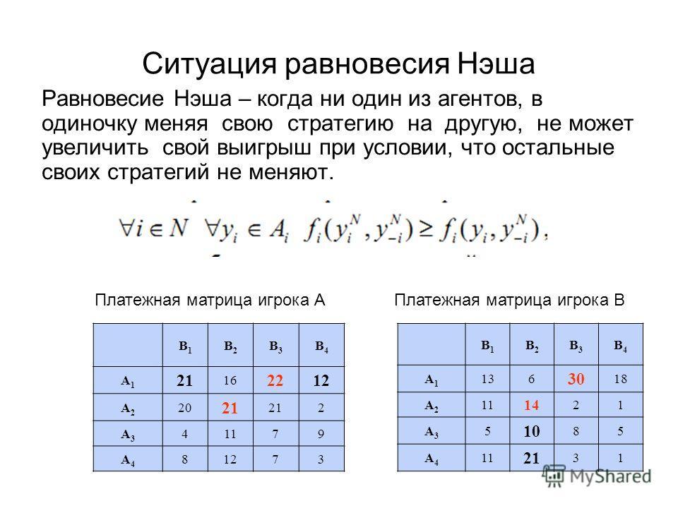 Ситуация равновесия Нэша Равновесие Нэша – когда ни один из агентов, в одиночку меняя свою стратегию на другую, не может увеличить свой выигрыш при условии, что остальные своих стратегий не меняют. B1B1 B2B2 B3B3 B4B4 A1A1 136 30 18 A2A2 11 14 21 A3A