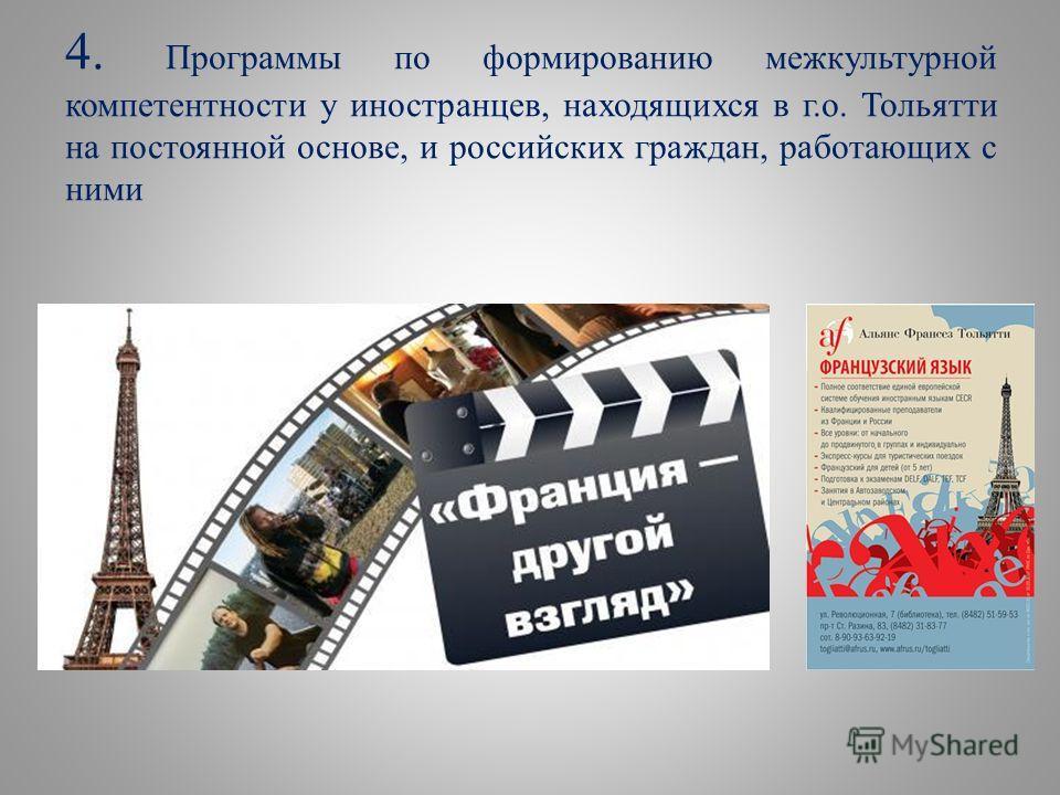4. Программы по формированию межкультурной компетентности у иностранцев, находящихся в г.о. Тольятти на постоянной основе, и российских граждан, работающих с ними