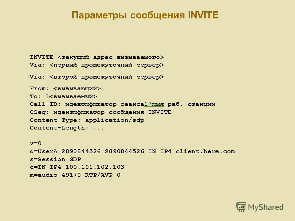 Параметры сообщения INVITE INVITE Via: Via: From: To: L Call-ID: идентификатор сеанса1@имя раб. станции CSeq: идентификатор сообщения INVITE Content-Type: application/sdp Content-Length:... v=0 o=UserA 2890844526 2890844526 IN IP4 client.here.com s=S