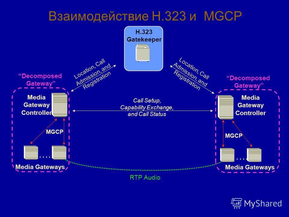 Взаимодействие H.323 и MGCP H.323 Gatekeeper Media Gateway Controller Media Gateway Controller Call Setup, Capability Exchange, and Call Status RTP Audio Media Gateways …. Location, Call Admission, and Registration Location, Call Admission, and Regis