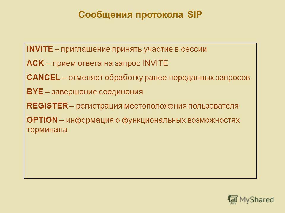 Сообщения протокола SIP INVITE – приглашение принять участие в сессии ACK – прием ответа на запрос INVITE CANCEL – отменяет обработку ранее переданных запросов BYE – завершение соединения REGISTER – регистрация местоположения пользователя OPTION – ин