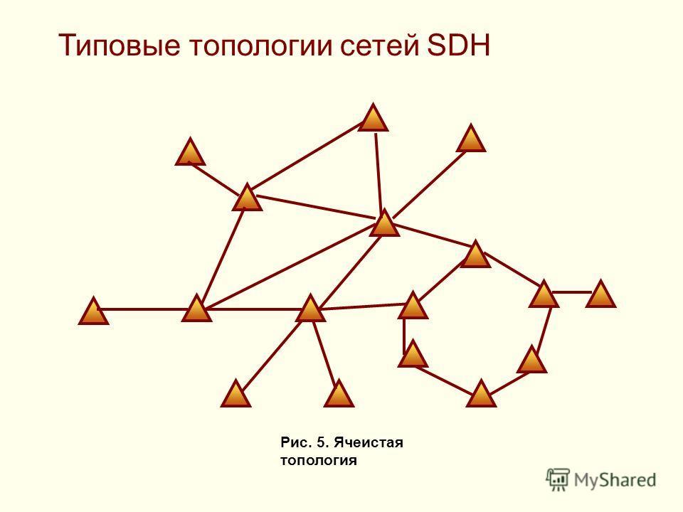Типовые топологии сетей SDH Рис. 5. Ячеистая топология