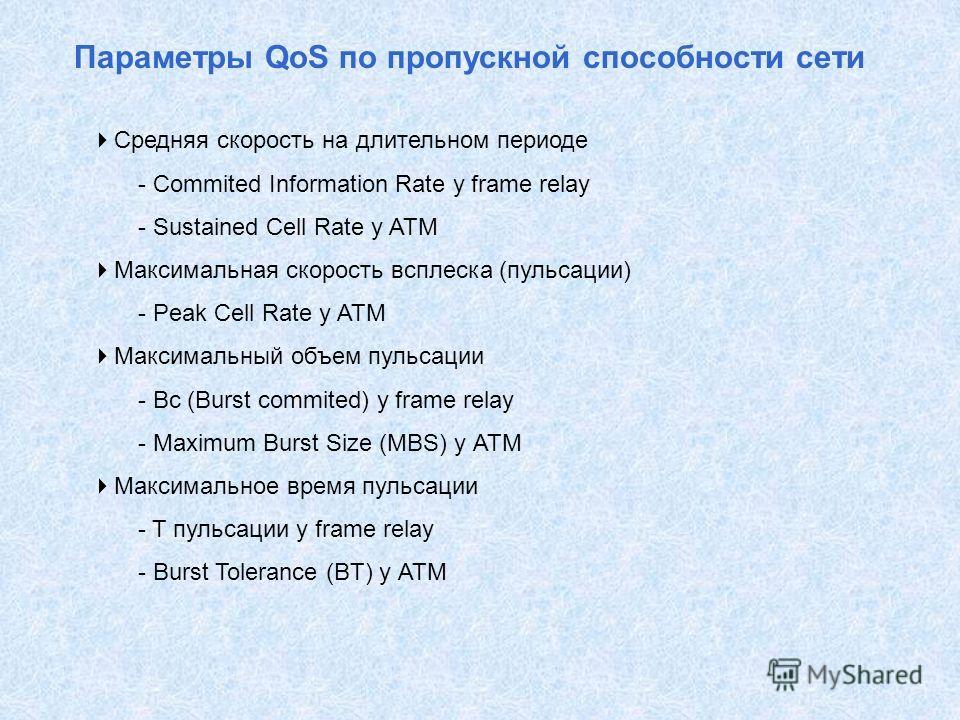 Параметры QoS по пропускной способности сети Средняя скорость на длительном периоде - Commited Information Rate у frame relay - Sustained Cell Rate у ATM Максимальная скорость всплеска (пульсации) - Peak Cell Rate у ATM Максимальный объем пульсации -