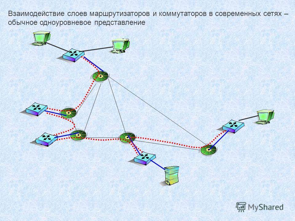 Взаимодействие слоев маршрутизаторов и коммутаторов в современных сетях – обычное одноуровневое представление
