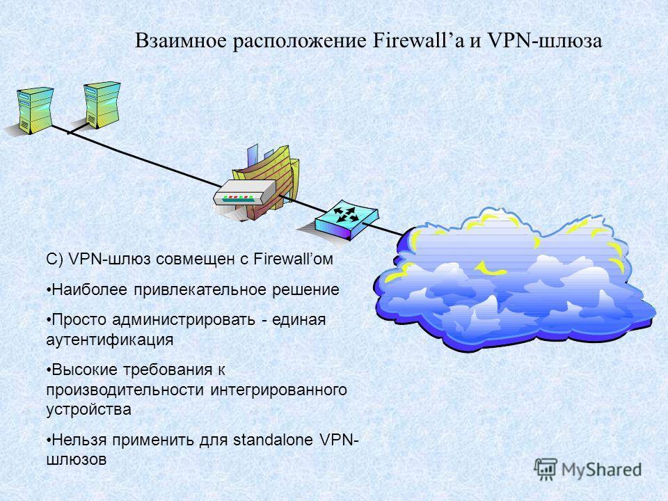 Взаимное расположение Firewallа и VPN-шлюза С) VPN-шлюз совмещен с Firewallом Наиболее привлекательное решение Просто администрировать - единая аутентификация Высокие требования к производительности интегрированного устройства Нельзя применить для st