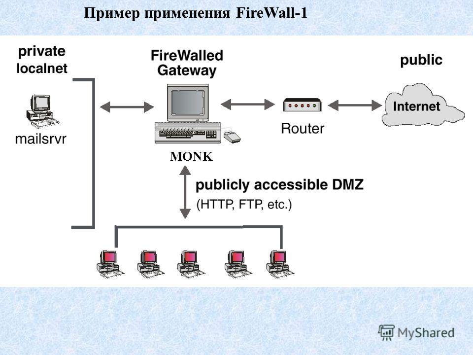 Пример применения FireWall-1 MONK