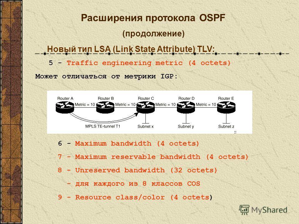 Расширения протокола OSPF (продолжение) Новый тип LSA (Link State Attribute) TLV: 5 - Traffic engineering metric (4 octets) Может отличаться от метрики IGP: 6 - Maximum bandwidth (4 octets) 7 - Maximum reservable bandwidth (4 octets) 8 - Unreserved b