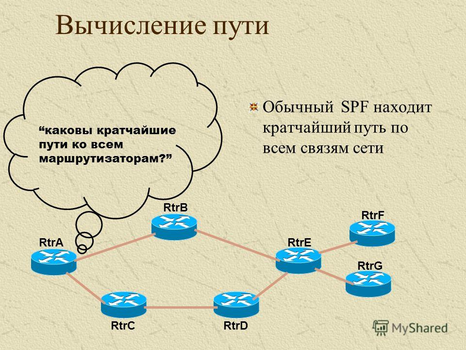 Обычный SPF находит кратчайший путь по всем связям сети RtrA RtrB RtrC RtrE RtrD RtrF RtrG каковы кратчайшие пути ко всем маршрутизаторам? Вычисление пути