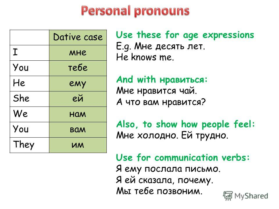 Dative case Iмне Youтебе Heему Sheей Weнам Youвам Theyим Use these for age expressions E.g. Мне десять лет. He knows me. And with нравиться: Мне нравится чай. А что вам нравится? Also, to show how people feel: Мне холодно. Ей трудно. Use for communic