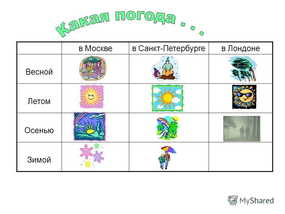 в Москвев Санкт-Петербургев Лондоне Весной Летом Осенью Зимой