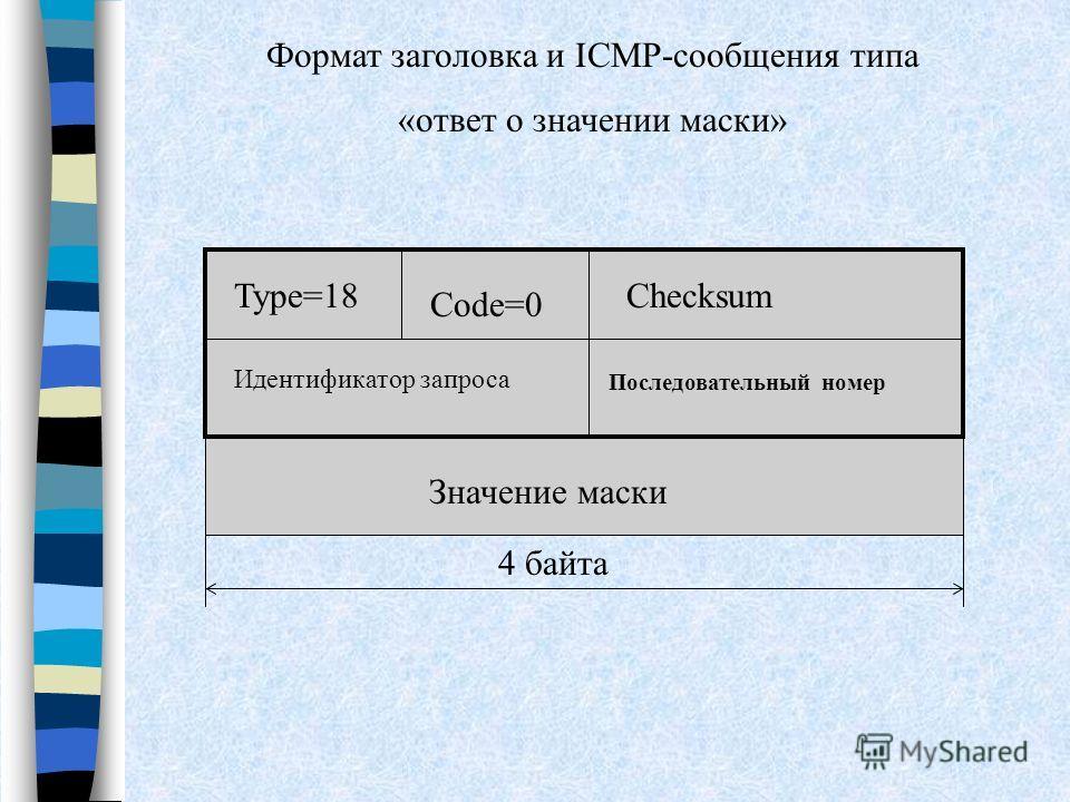 Формат заголовка и ICMP-сообщения типа «ответ о значении маски» Type=18 Code=0 Checksum Идентификатор запроса Последовательный номер Значение маски 4 байта