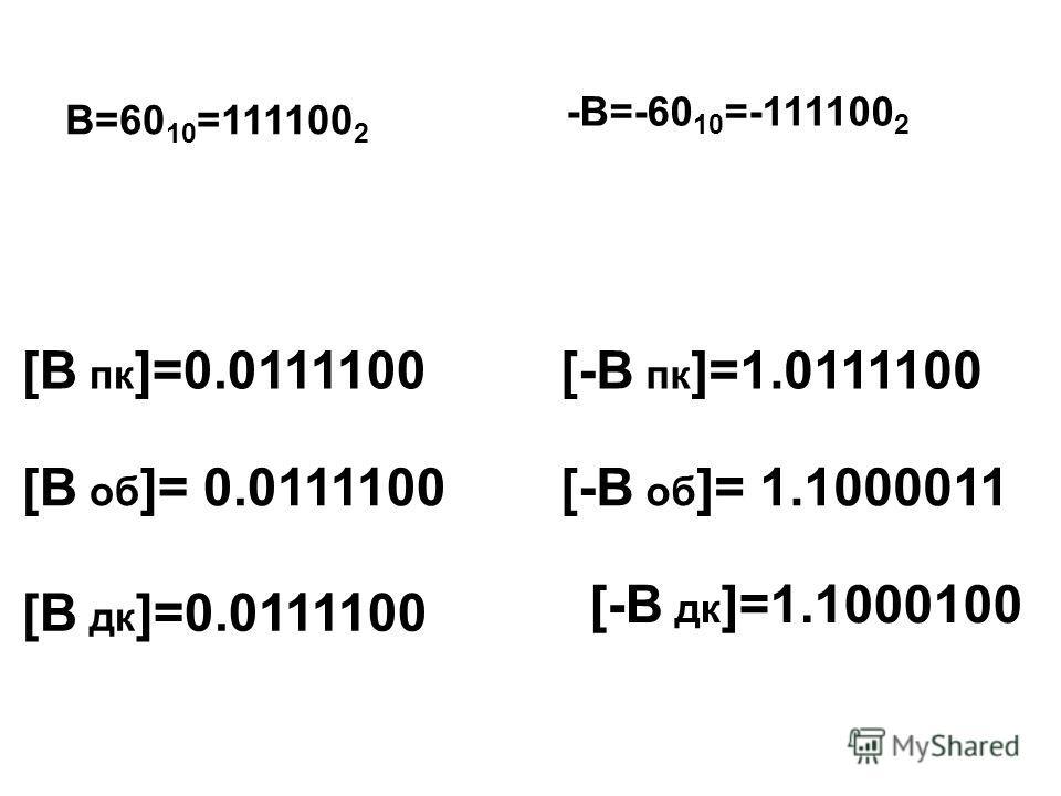 В=60 10 =111100 2 [В пк ]=0.0111100 [В об ]= 0.0111100 [В дк ]=0.0111100 [-В пк ]=1.0111100 [-В об ]= 1.1000011 [-В дк ]=1.1000100 -В=-60 10 =-111100 2