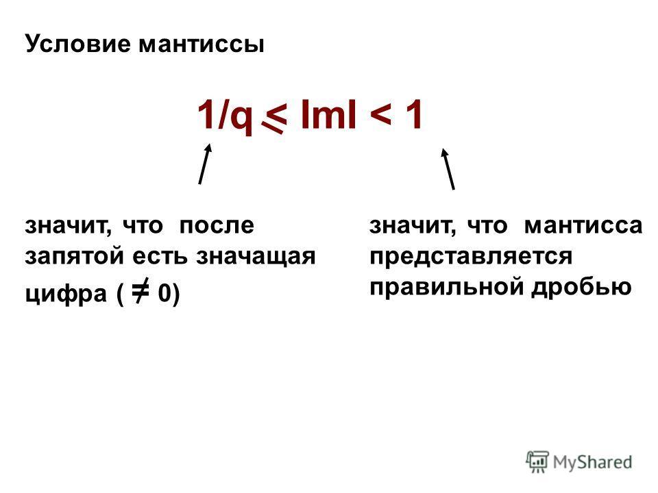 Условие мантиссы 1/q < ImI < 1 значит, что мантисса представляется правильной дробью значит, что после запятой есть значащая цифра ( = 0)
