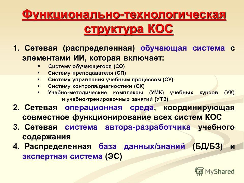 Функционально-технологическая структура КОС 1. Сетевая (распределенная) обучающая система с элементами ИИ, которая включает: Систему обучающегося (СО) Систему преподавателя (СП) Систему управления учебным процессом (СУ) Систему контроля/диагностики (