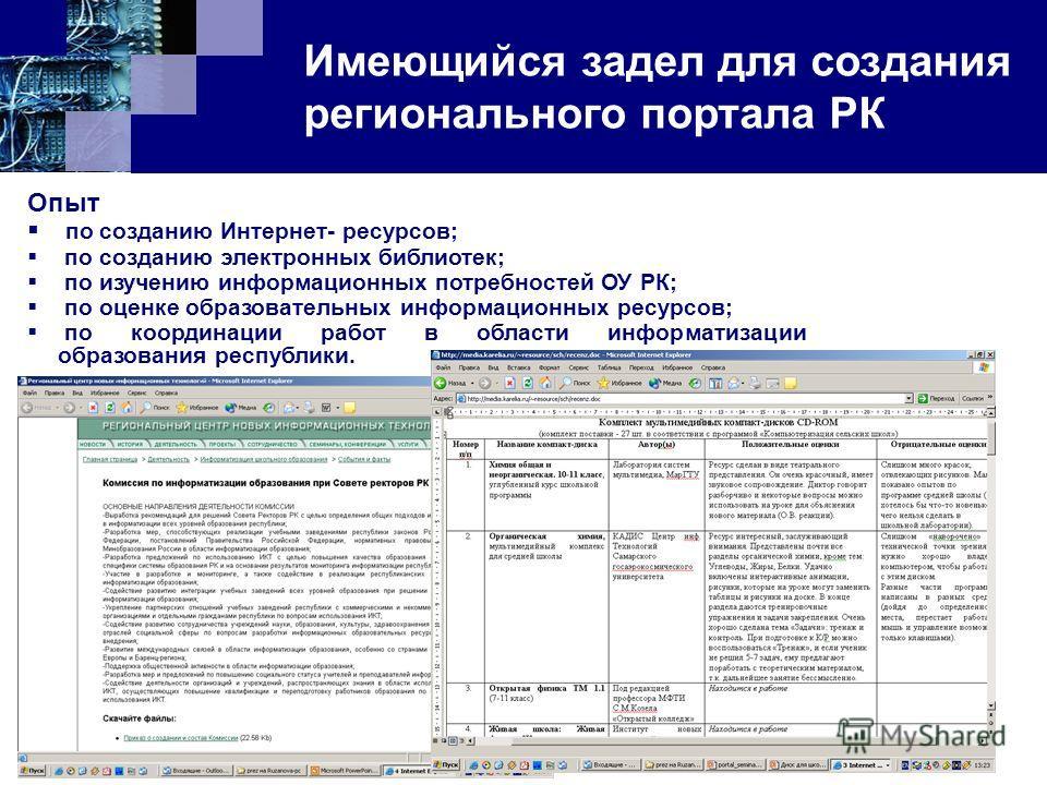 Имеющийся задел для создания регионального портала РК Опыт по созданию Интернет- ресурсов; по созданию электронных библиотек; по изучению информационных потребностей ОУ РК; по оценке образовательных информационных ресурсов; по координации работ в обл