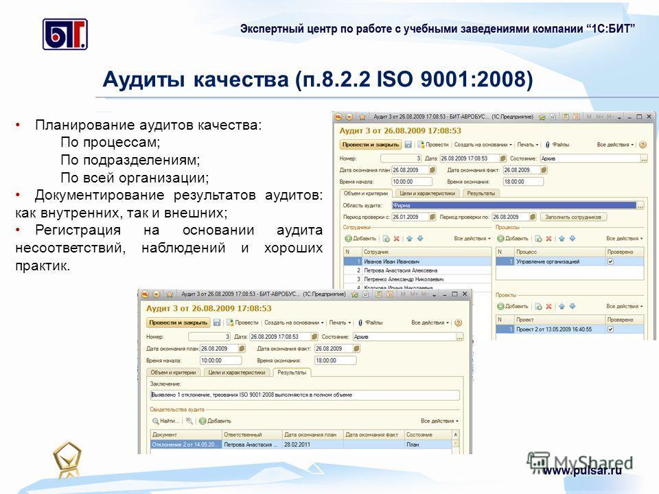 Аудиты качества (п.8.2.2 ISO 9001:2008) Планирование аудитов качества: По процессам; По подразделениям; По всей организации; Документирование результатов аудитов: как внутренних, так и внешних; Регистрация на основании аудита несоответствий, наблюден