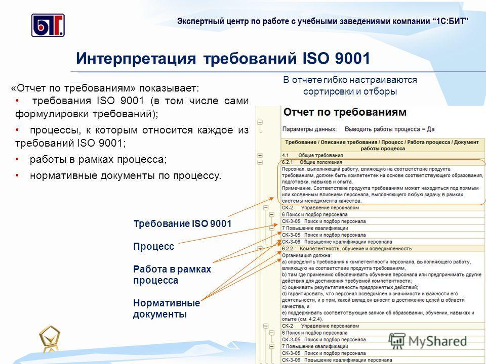 «Отчет по требованиям» показывает: требования ISO 9001 (в том числе сами формулировки требований); процессы, к которым относится каждое из требований ISO 9001; работы в рамках процесса; нормативные документы по процессу. Интерпретация требований ISO