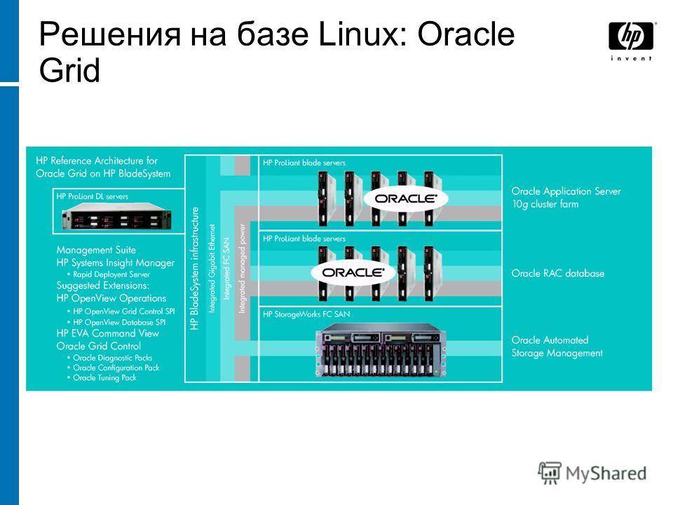 Решения на базе Linux: Oracle Grid