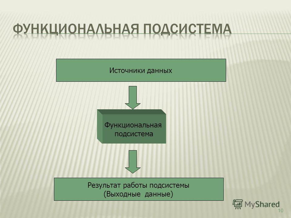 10 Функциональная подсистема Источники данных Результат работы подсистемы (Выходные данные)