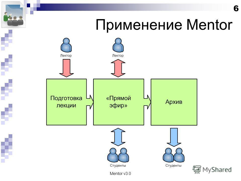 Mentor v3.0 6 Применение Mentor
