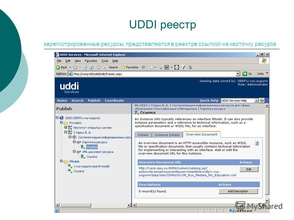 UDDI реестр зарегистрированные ресурсы, представляются в реестре ссылкой на карточку ресурса