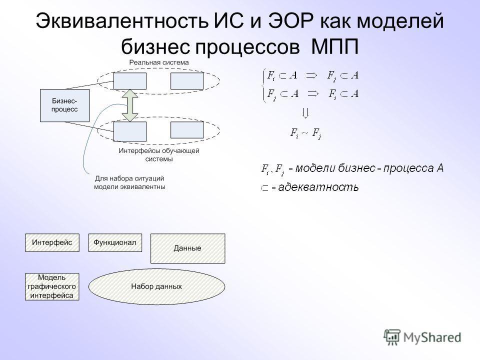 Эквивалентность ИС и ЭОР как моделей бизнес процессов МПП