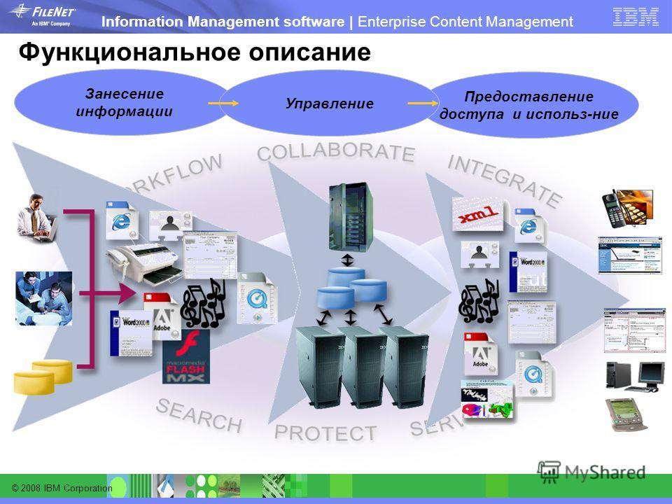 © 2008 IBM Corporation Information Management software | Enterprise Content Management Функциональное описание Предоставление доступа и использ-ние Занесение информации Управление