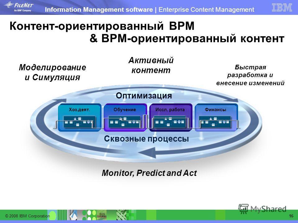 © 2008 IBM Corporation Information Management software | Enterprise Content Management 16 Контент-ориентированный BPM & BPM-ориентированный контент Моделирование и Симуляция Monitor, Predict and Act Быстрая разработка и внесение изменений Сквозные пр