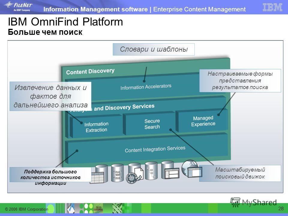 © 2008 IBM Corporation Information Management software | Enterprise Content Management 28 IBM OmniFind Platform Больше чем поиск Словари и шаблоны Поддержка большого количества источников информации Настраиваемые формы представления результатов поиск