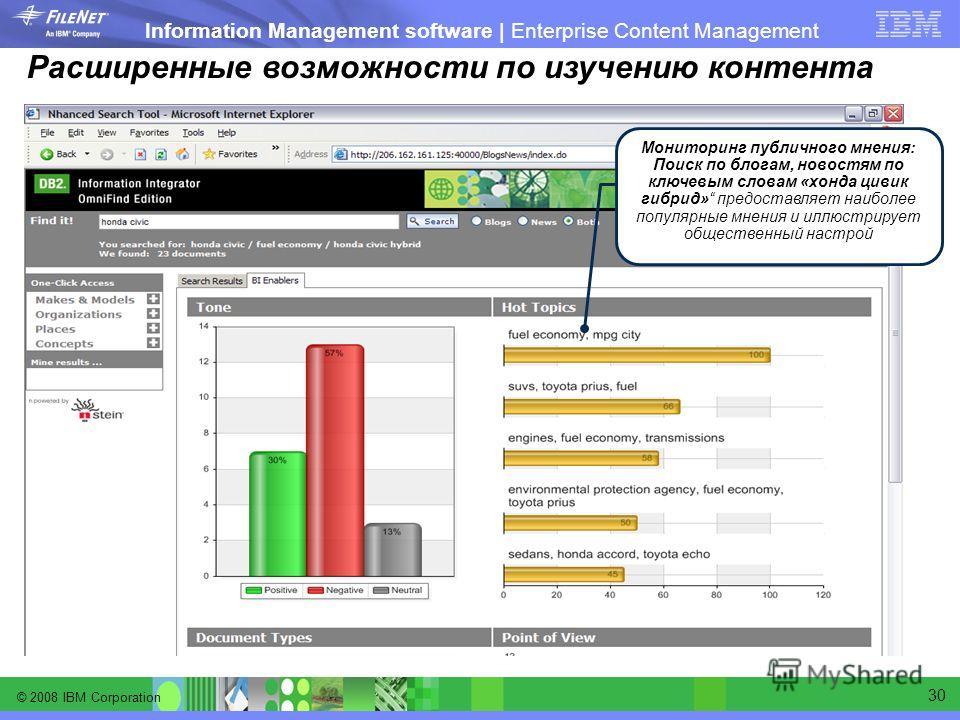 © 2008 IBM Corporation Information Management software | Enterprise Content Management 30 Мониторинг публичного мнения: Поиск по блогам, новостям по ключевым словам «хонда цивик гибрид» предоставляет наиболее популярные мнения и иллюстрирует обществе