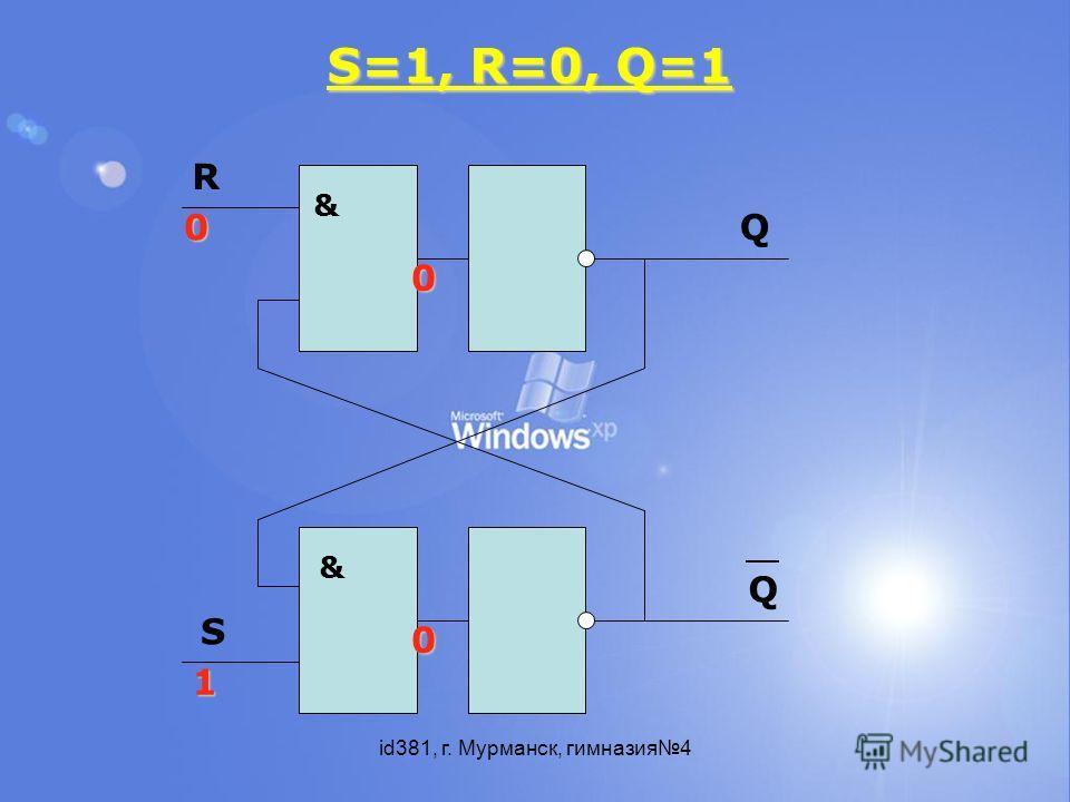 id381, г. Мурманск, гимназия4 & & R S Q Q S=1, R=0, Q=1 0 0 0 1