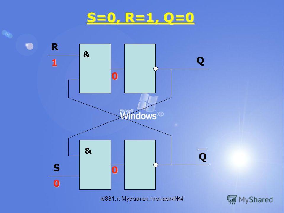 id381, г. Мурманск, гимназия4 S=0, R=1, Q=0 & & R S Q Q 0 0 1 0
