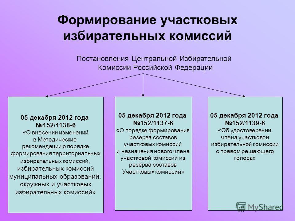 Формирование участковых избирательных комиссий Постановления Центральной Избирательной Комиссии Российской Федерации 05 декабря 2012 года 152/1138-6 «О внесении изменений в Методические рекомендации о порядке формирования территориальных избирательны