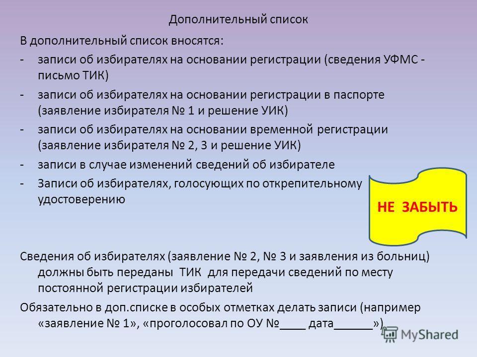 Дополнительный список В дополнительный список вносятся: -записи об избирателях на основании регистрации (сведения УФМС - письмо ТИК) -записи об избирателях на основании регистрации в паспорте (заявление избирателя 1 и решение УИК) -записи об избирате