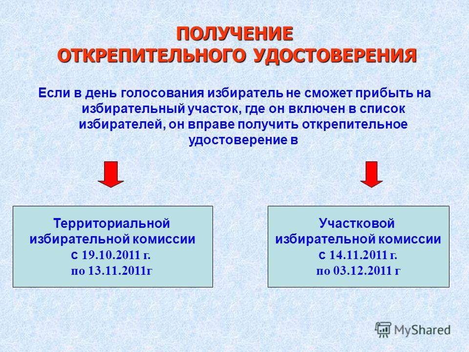 ПОЛУЧЕНИЕ ОТКРЕПИТЕЛЬНОГО УДОСТОВЕРЕНИЯ Если в день голосования избиратель не сможет прибыть на избирательный участок, где он включен в список избирателей, он вправе получить открепительное удостоверение в Территориальной избирательной комиссии с 19.