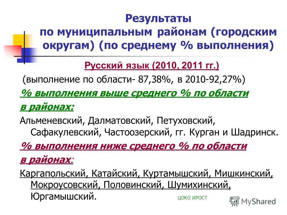 Результаты по муниципальным районам (городским округам) (по среднему % выполнения) Русский язык (2010, 2011 гг.) (выполнение по области- 87,38%, в 2010-92,27%) % выполнения выше среднего % по области в районах: Альменевский, Далматовский, Петуховский