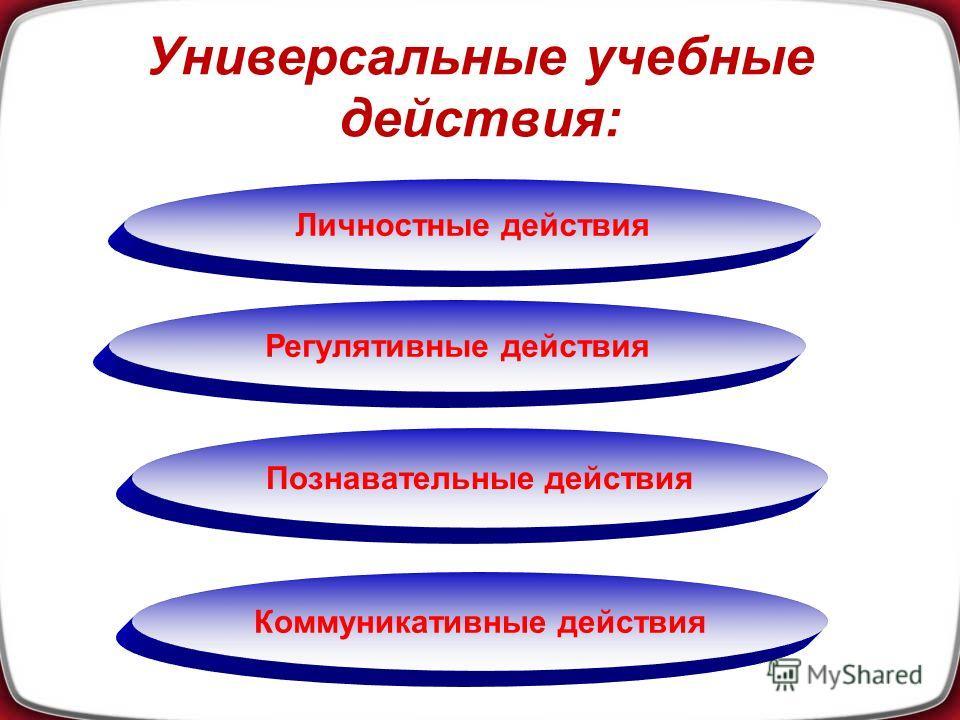 Универсальные учебные действия: Личностные действия Регулятивные действия Познавательные действия Коммуникативные действия
